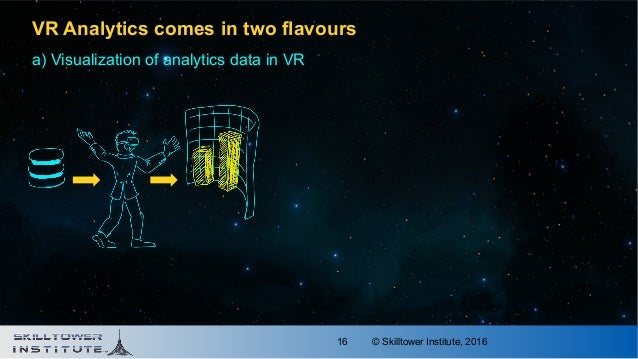© Skilltower Institute, 201616 VR Analytics comes in two flavours a) Visualization of analytics data in VR