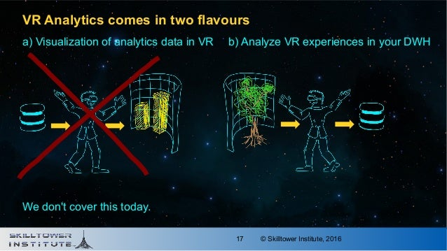 © Skilltower Institute, 201617 VR Analytics comes in two flavours a) Visualization of analytics data in VR We don't cover ...