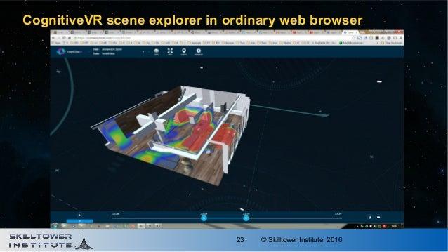 © Skilltower Institute, 201623 CognitiveVR scene explorer in ordinary web browser