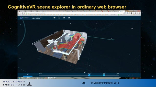 © Skilltower Institute, 201624 CognitiveVR scene explorer in ordinary web browser