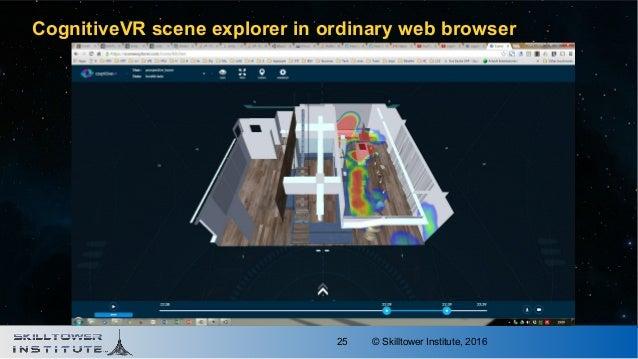 © Skilltower Institute, 201625 CognitiveVR scene explorer in ordinary web browser