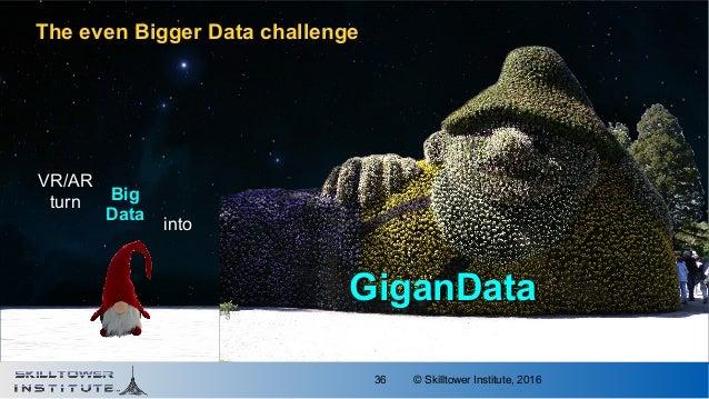 © Skilltower Institute, 201636 The even Bigger Data challenge BigBig DataData GiganDataGiganData VR/ARVR/AR turnturn intoi...