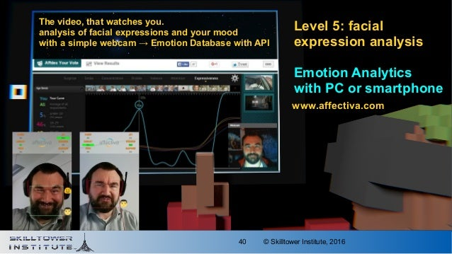 © Skilltower Institute, 201640 Level 5: facial expression analysis Emotion Analytics with PC or smartphone www.affectiva.c...