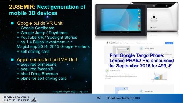 © Skilltower Institute, 201645 2USEMIR: Next generation of mobile 3D devices  Google builds VR Unit + Google Cardboard + ...
