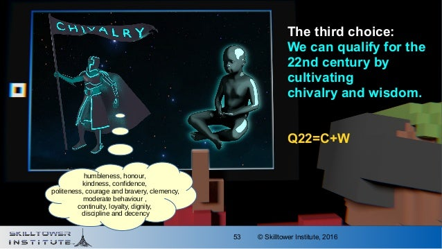 © Skilltower Institute, 201653 The third choice: We can qualify for the 22nd century by cultivating chivalry and wisdom. Q...