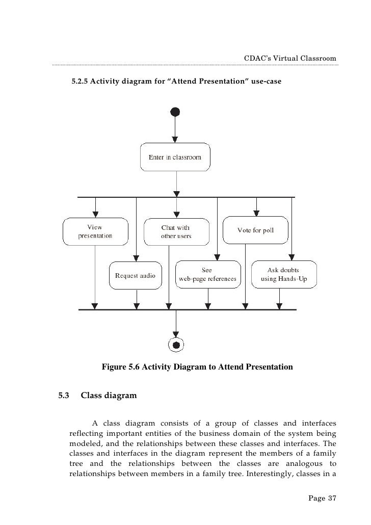 Virtual classroom activity diagram to end presentation page 36 37 ccuart Image collections