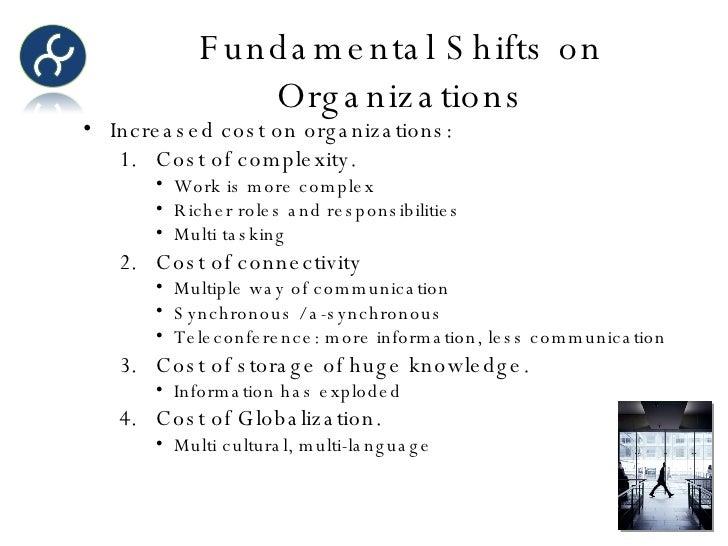 Virtual Communities at Work Slide 3