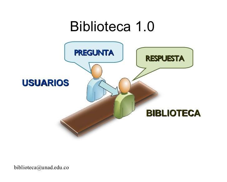 UNAD Biblioteca Virtual 2.0 Slide 3