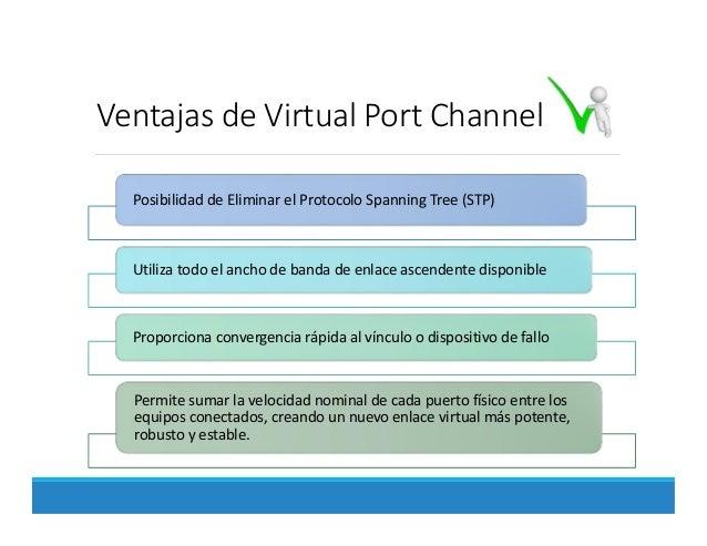 Virtual port-channel