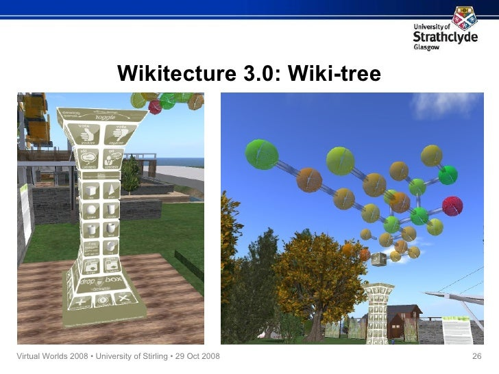 Wikitecture 3.0: Wiki-tree