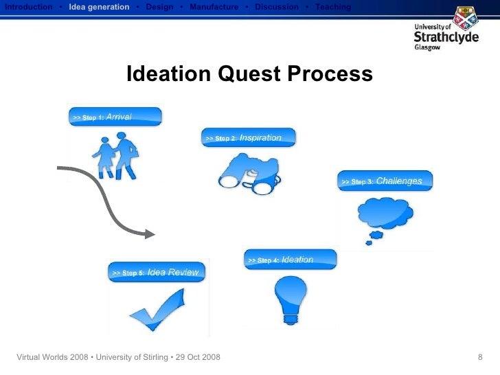 Ideation Quest Process Introduction  •  Idea generation   •  Design  •  Manufacture  •  Discussion  •  Teaching