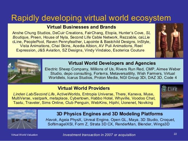 Virtual World Valuation 22 Rapidly