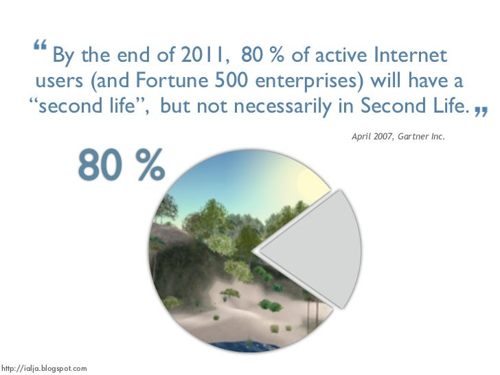 """By the end of 2011, 80 % of active Internet          users (and Fortune 500 enterprises) will have a         """"second life""""..."""