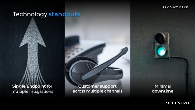 P R O D U C T D E C K Single Endpoint for multiple integrations Customer support  across multiple channels Minimal  downt...