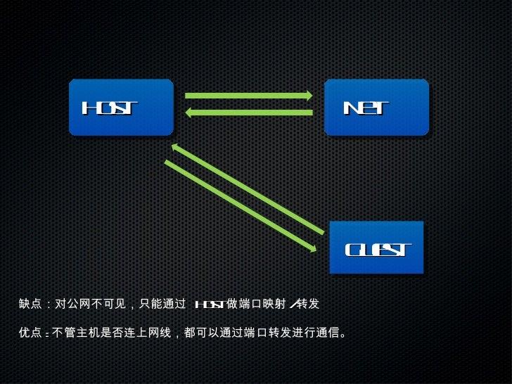 Net Host Guest 缺点:对公网不可见,只能通过  Host  做端口映射 / 转发 优点 : 不管主机是否连上网线,都可以通过端口转发进行通信。
