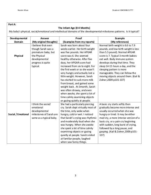 definition essay sample zombie
