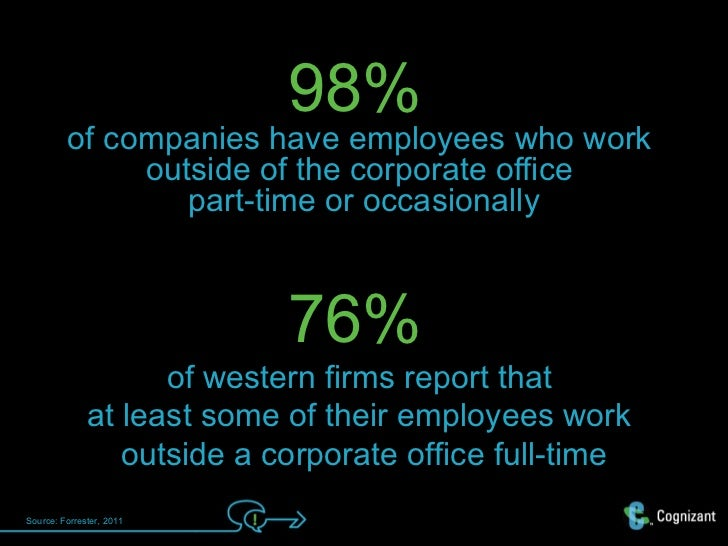 98%         of companies have employees who work              outside of the corporate office                 part-time or...