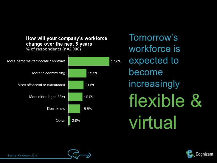 Tomorrow's                         workforce is                         expected to                         become        ...