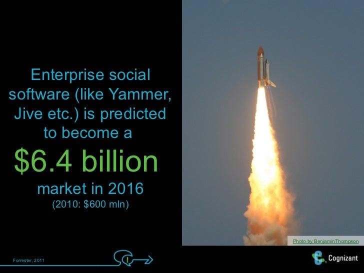Enterprise socialsoftware (like Yammer, Jive etc.) is predicted     to become a$6.4 billion           market in 2016      ...
