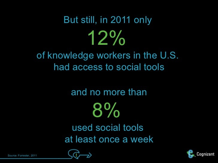 But still, in 2011 only                                 12%                      of knowledge workers in the U.S.         ...