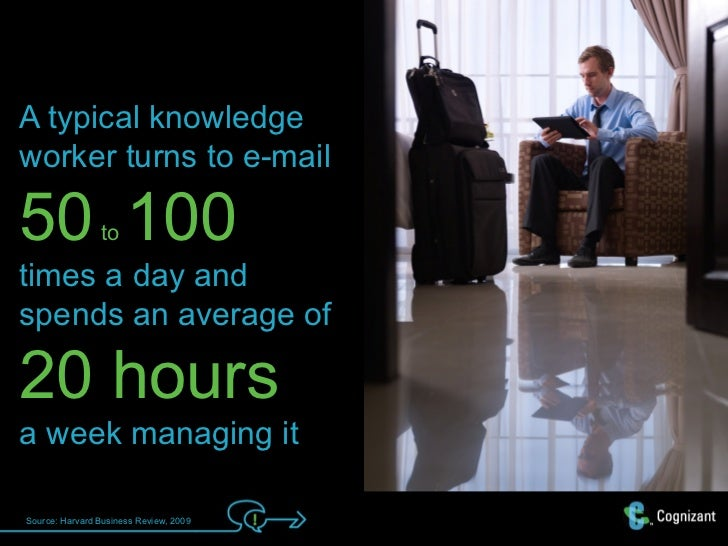 A typical knowledgeworker turns to e-mail50 100          totimes a day andspends an average of20 hoursa week managing itSo...