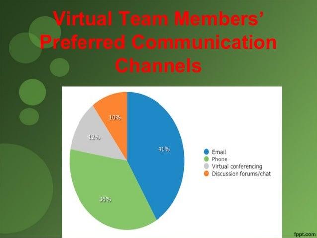 Virtual Team Members'  Preferred Communication  Channels
