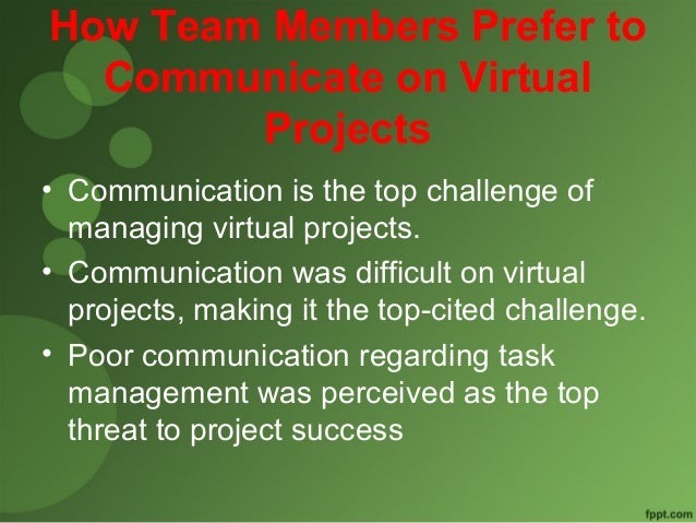 How Team Members Prefer to  Communicate on Virtual  Projects  • Communication is the top challenge of  managing virtual pr...