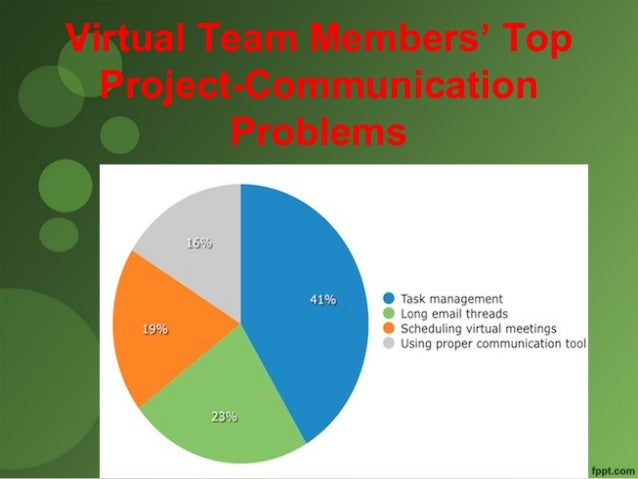 Virtual Team Members' Top  Project-Communication  Problems