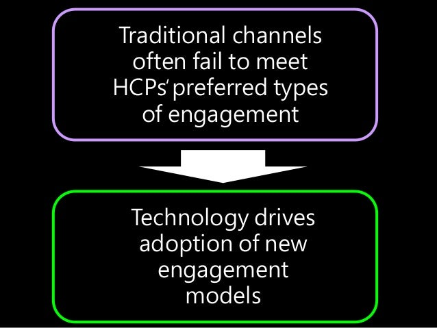 Technology drives adoption of new engagement models Traditional channels often fail to meet HCPs preferred types of engage...
