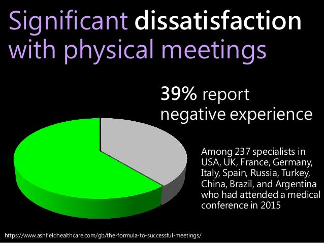 Column1 Significant dissatisfaction with physical meetings 39% report negative experience Among 237 specialists in USA, UK...