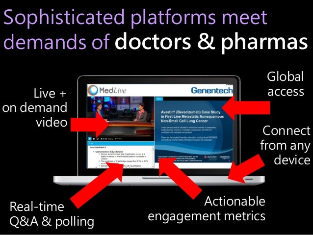 Sophisticated platforms meet demands of doctors & pharmas Live + on demand video Real-time Q&A & polling Global access Con...