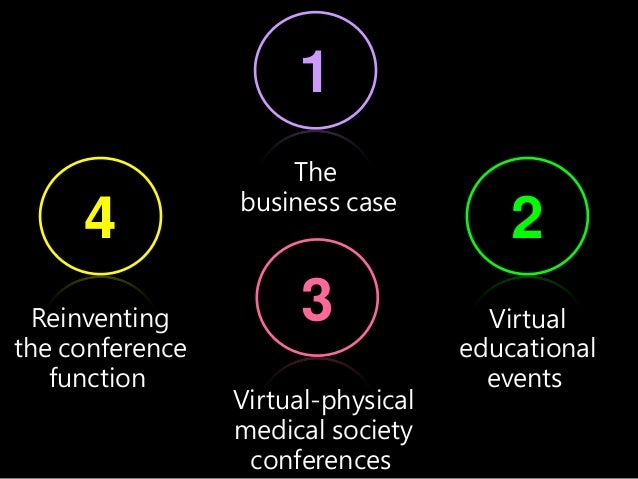 1 The business case Virtual educational events 2 Virtual-physical medical society conferences 3 4 Reinventing the conferen...