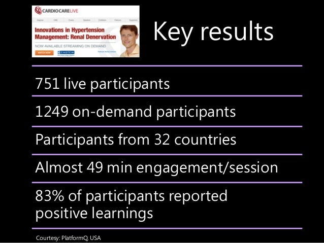 Key results 751 live participants 1249 on-demand participants Participants from 32 countries Almost 49 min engagement/sess...