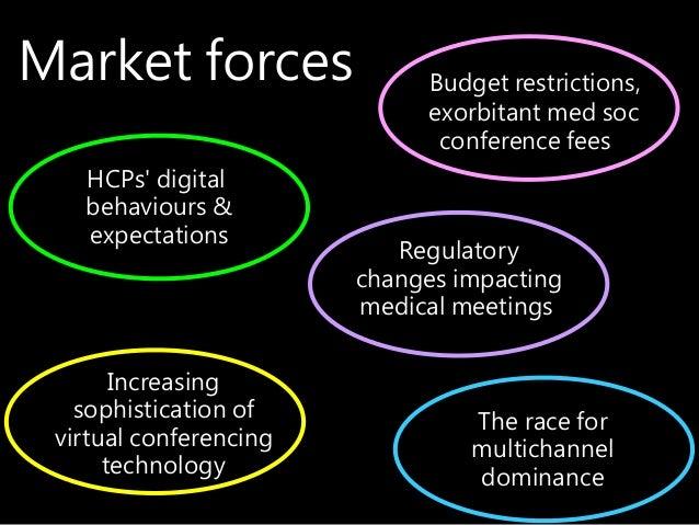 Market forces Regulatory changes impacting medical meetings HCPs' digital behaviours & expectations Increasing sophisticat...