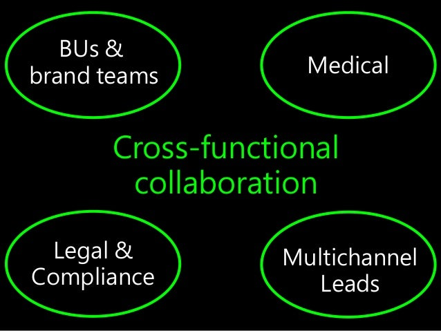 Skills Cross-functional collaboration Medical BUs & brand teams Multichannel Leads Legal & Compliance