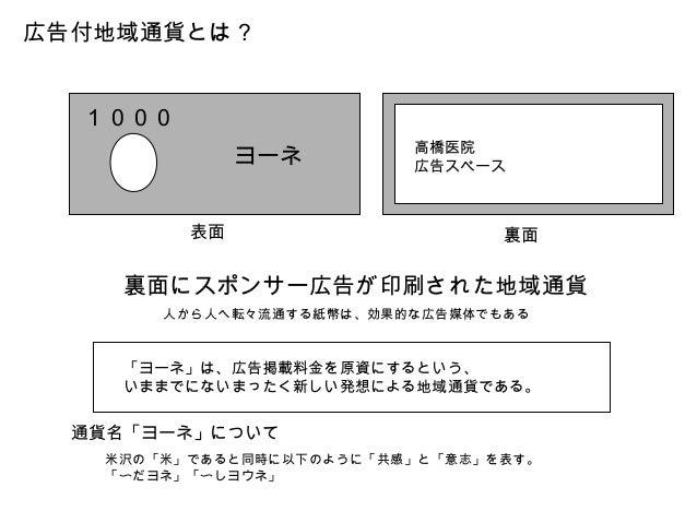 福祉給付券型広告付地域通貨『ヨーネ』 システム概要書 Slide 2
