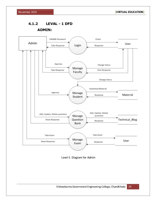 Virtual education system diagram 29 ccuart Images
