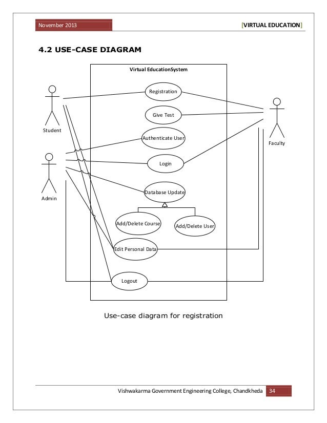 Use case diagram for online share trading system