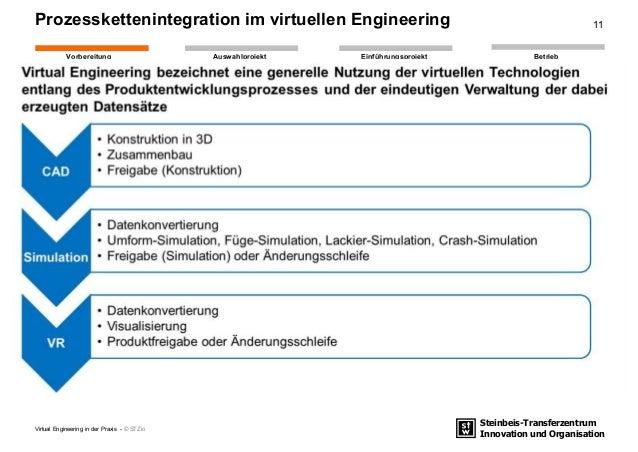 Steinbeis-Transferzentrum Innovation und Organisation EinführungsprojektAuswahlprojekt BetriebVorbereitung Prozesskettenin...