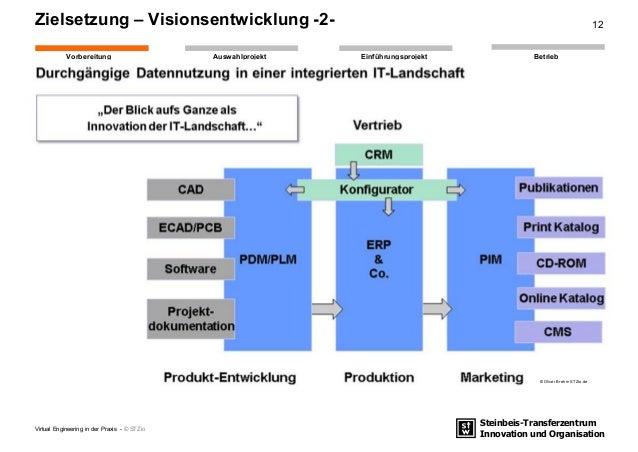 Steinbeis-Transferzentrum Innovation und Organisation EinführungsprojektAuswahlprojekt BetriebVorbereitung Zielsetzung – V...