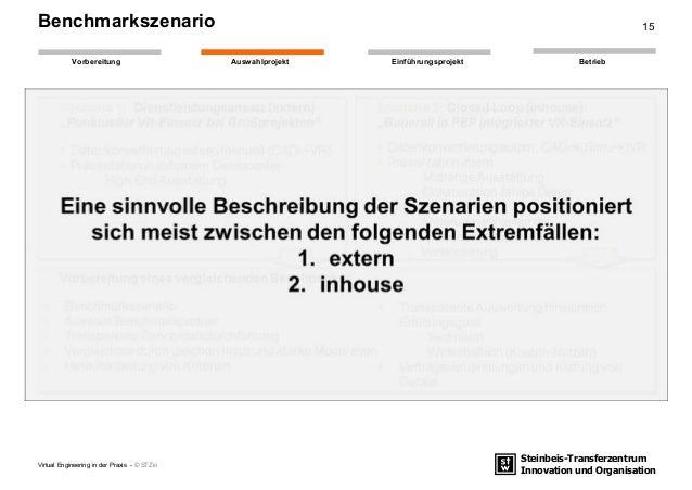 Steinbeis-Transferzentrum Innovation und Organisation EinführungsprojektAuswahlprojekt BetriebVorbereitung Benchmarkszenar...