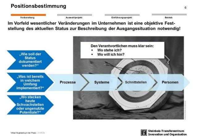 Steinbeis-Transferzentrum Innovation und Organisation EinführungsprojektAuswahlprojekt BetriebVorbereitung Positionsbestim...