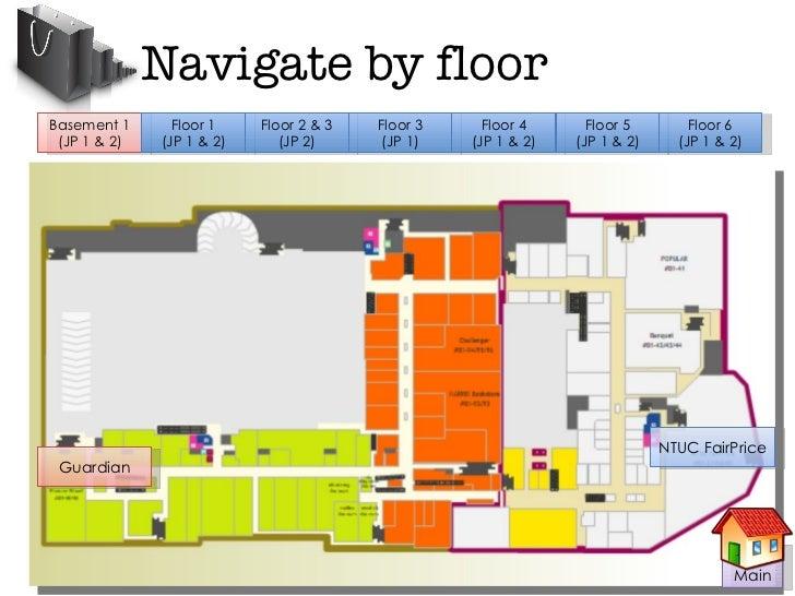 Virtual mall business plan