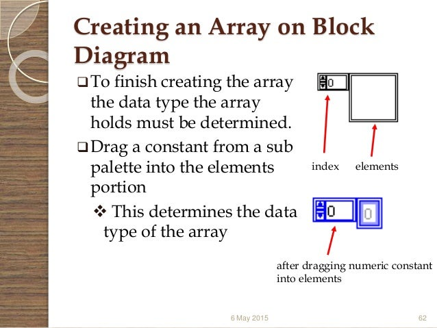 Virtual instrumentation labview 62 creating an array on block diagram ccuart Gallery
