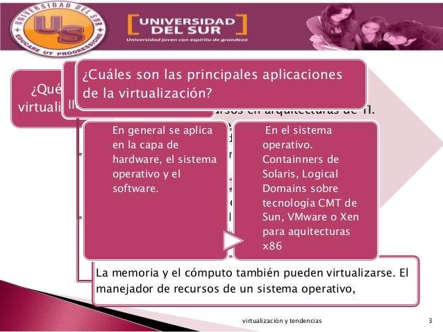 Virtualización y sus tendencias Blospot Slide 3