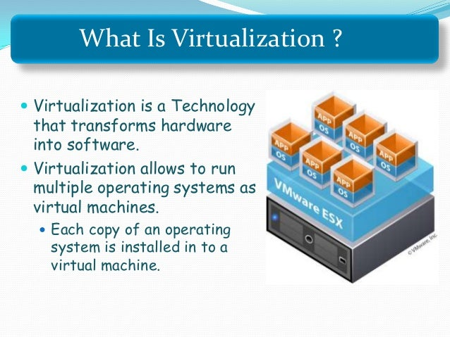 Image result for Virtualization