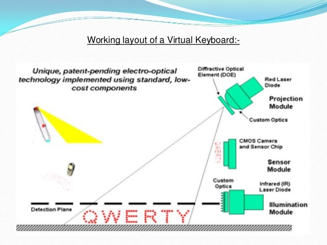Virtual keyboard working layout of a virtual keyboard ccuart