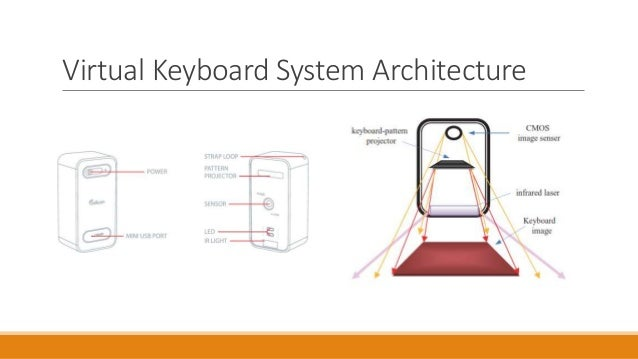Virtual keyboard produced 6 virtual keyboard system architecture ccuart Gallery