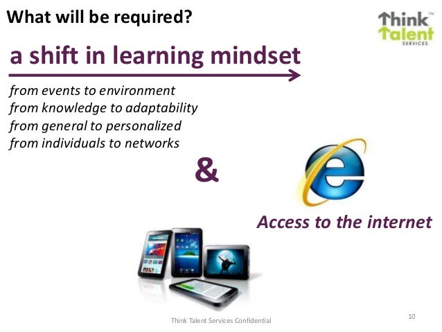 Think Talent Services Confidential 10 What will be required? a shift in learning mindset from events to environment from k...