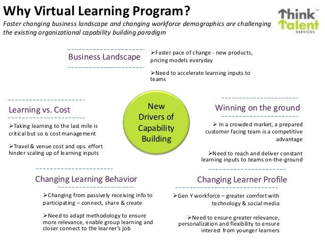 Why Virtual Learning Program? Faster changing business landscape and changing workforce demographics are challenging the e...